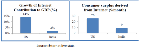 Source Interent live stats